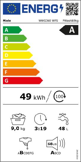 Miele WWG360WPS_Energy